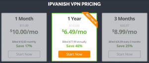 ipvanish prices